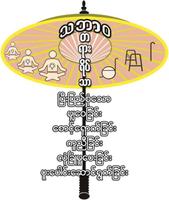 သဘာ၀တရားရိပ္သာ(သန္လ်င္)     မွတ္ပံုတင္အမွတ္- ၁/ျပည္တြင္း/၀၂၅၅